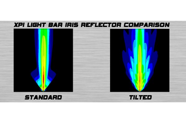 vision x xpi led light bars beam pattern comparison
