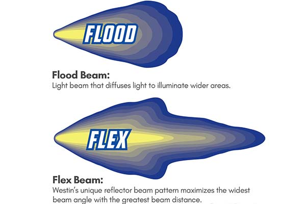 westin-extreme-led-light-bars-flood-vs-flex-chart