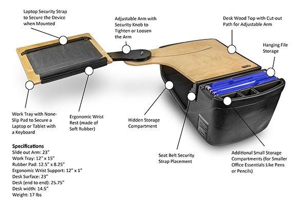 auto exec reach desk info