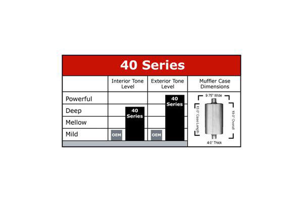 flowmaster 40 series