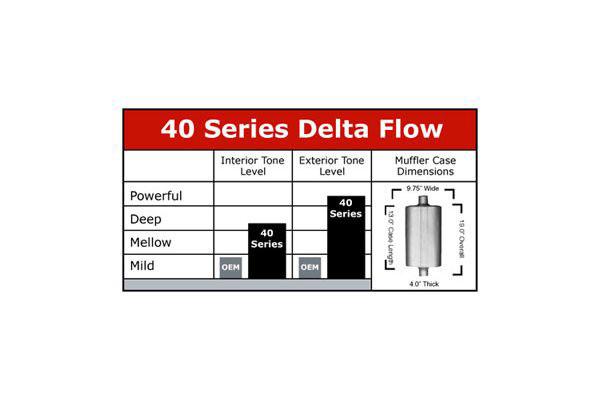 flowmaster 40 series delta flow