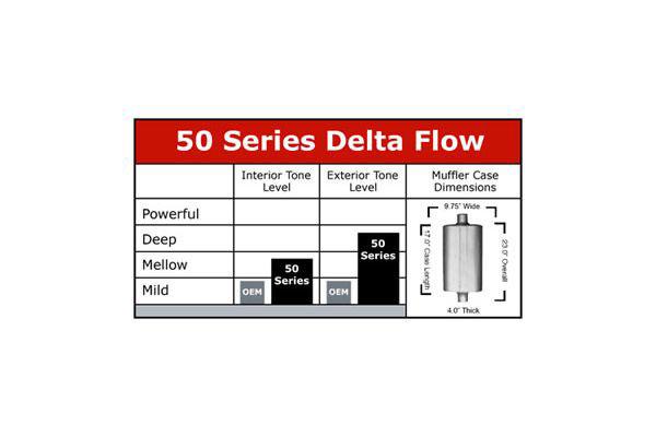 flowmaster 50 series delta flow