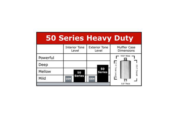flowmaster 50 series heavy duty