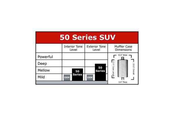 flowmaster 50 series suv