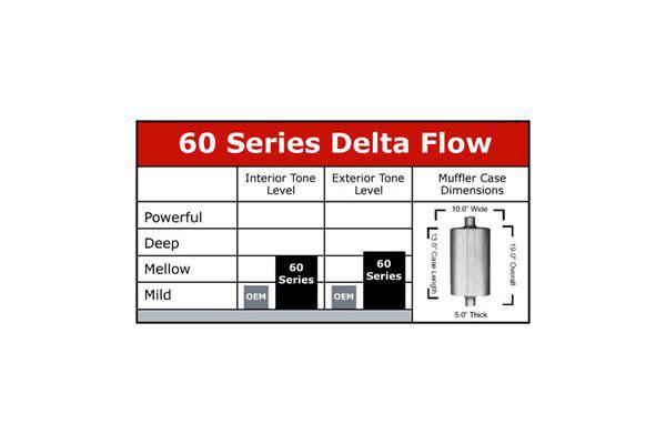 flowmaster 60 series delta flow