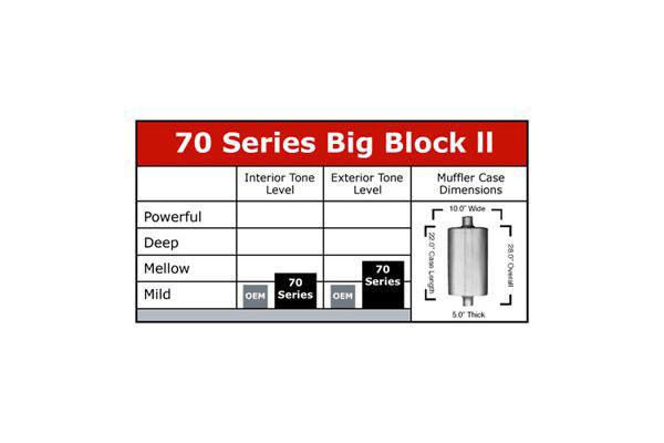 flowmaster 70 series big block ll