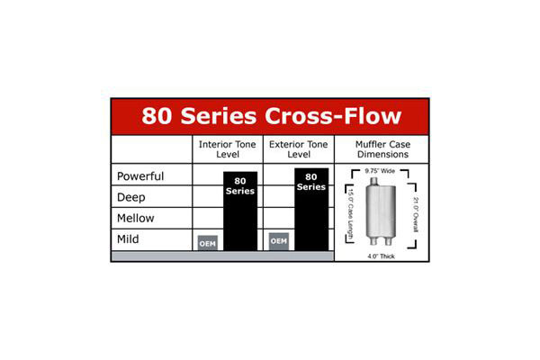 flowmaster 80 series cross flow