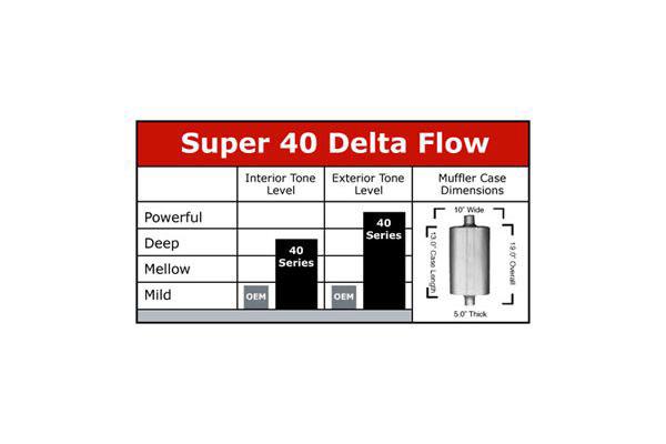flowmaster super 40 delta flow