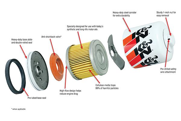 kn oil filter detail