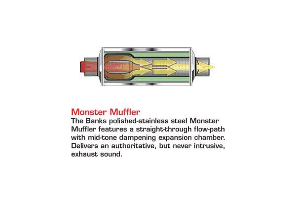 banks big hoss bundle accessories monster muffler