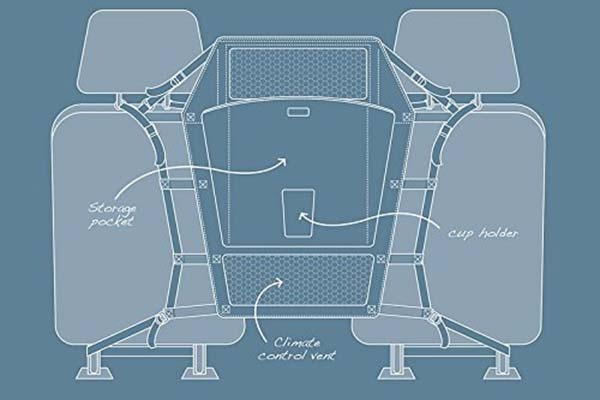 Image result for Backseat Barrier kurgo