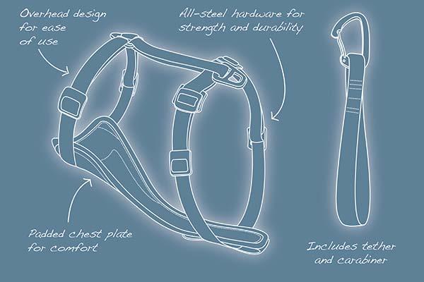 kurgo smart dog harness rel4 schematic drawing