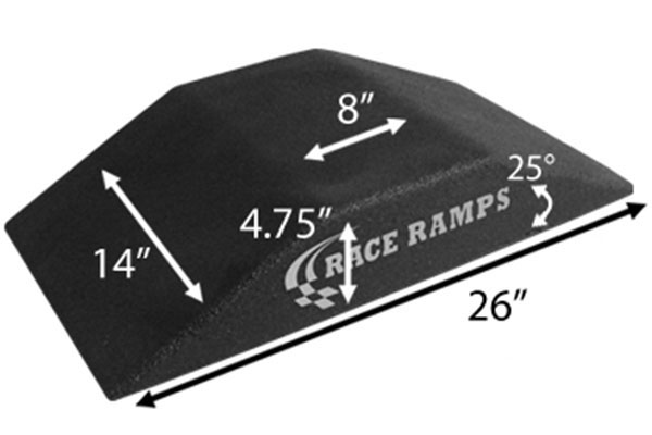 race ramps show ramps md