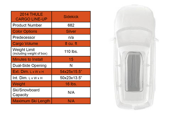 thule sidekick cargo box detailed info