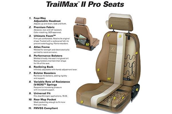 bestop trailmax ii pro seats cutaway diagram