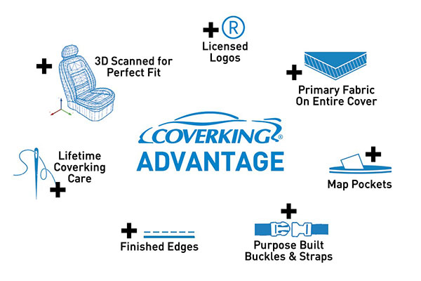 coverking advantage 2014 4627