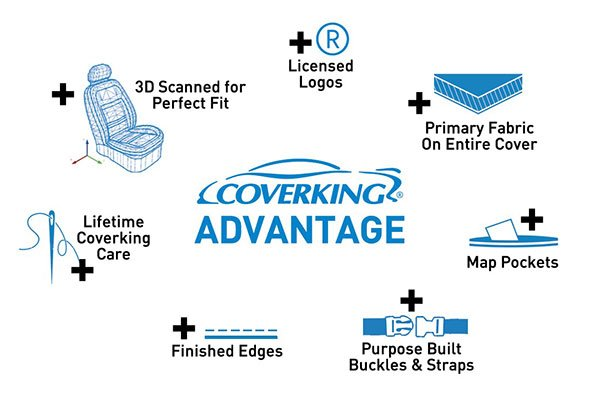 coverking advantage 2014 6731