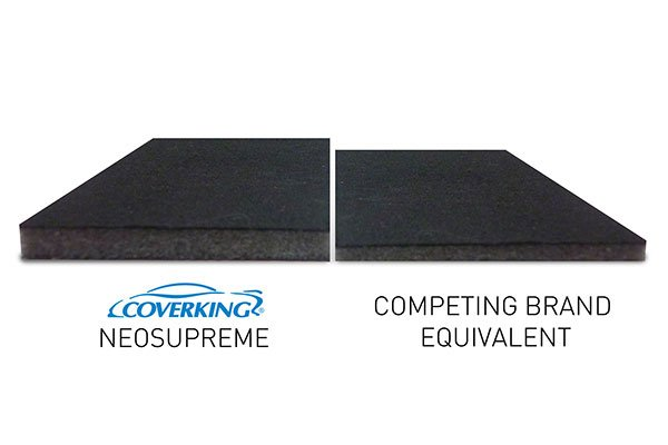 coverking designer print neosupreme seat covers comparison