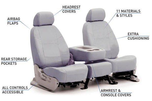 coverking poly cotton seat covers about
