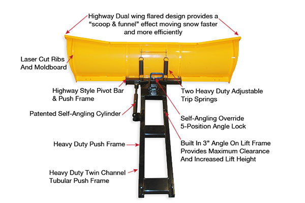meyer path pro atv snow plow E pathpro rel2