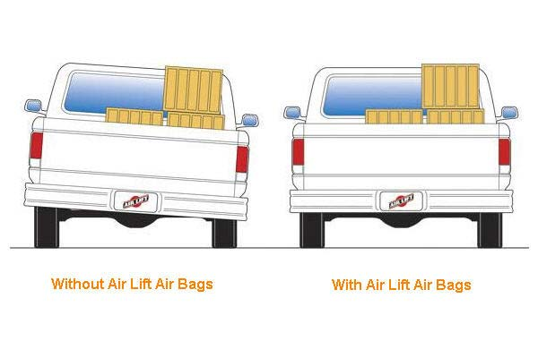 air lift helps control lean and improve stability