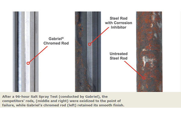 gabriel guardian readymount spring strut assembly info 2