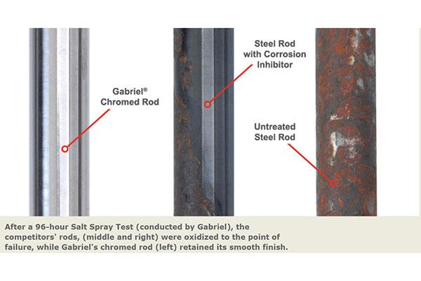 gabriel ultra readymount spring strut assembly info 2