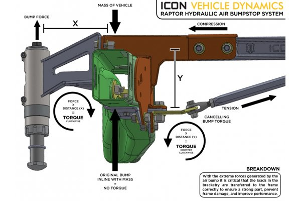 icon hydraulic air bump stop systems ford raptor rear hydraulic bumpstop system schematic