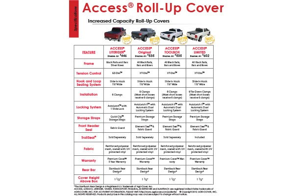 access limited tonneau comparison chart