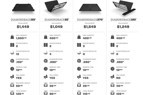 diamondback hd truck bed cover comparison chart