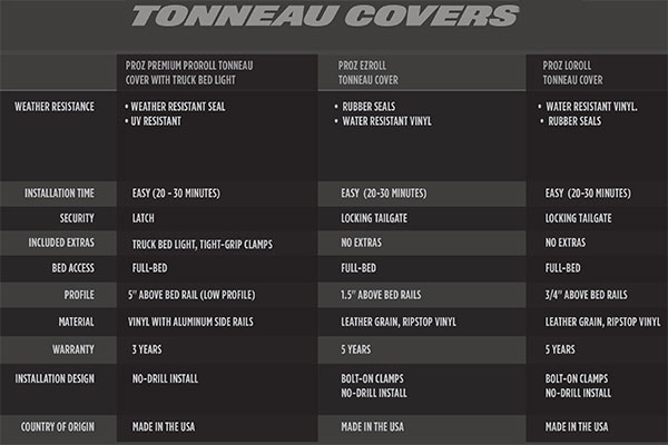 proz loroll premium roll up tonneau cover chart