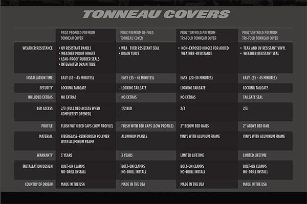 proz profold premium tonneau cover chart