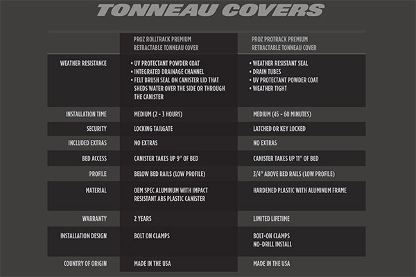 proz protrack premium retractable tonneau cover chart