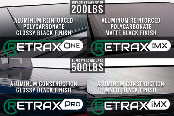 Retrax Tonneau Cover Comparison Chart