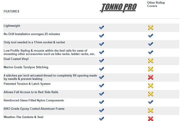 tonnopro loroll comparision guide