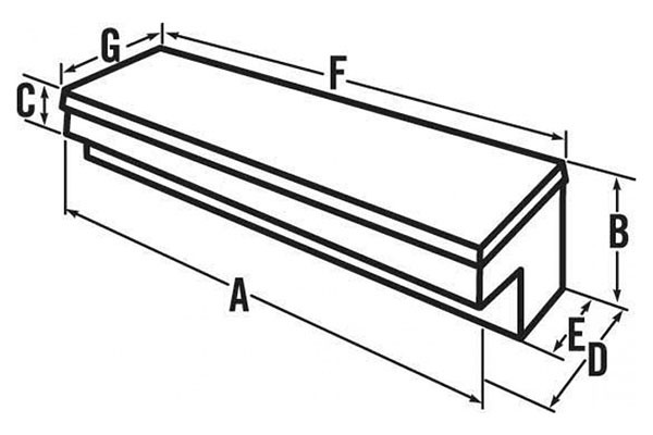 jobox premium aluminum innerside toolbox chart