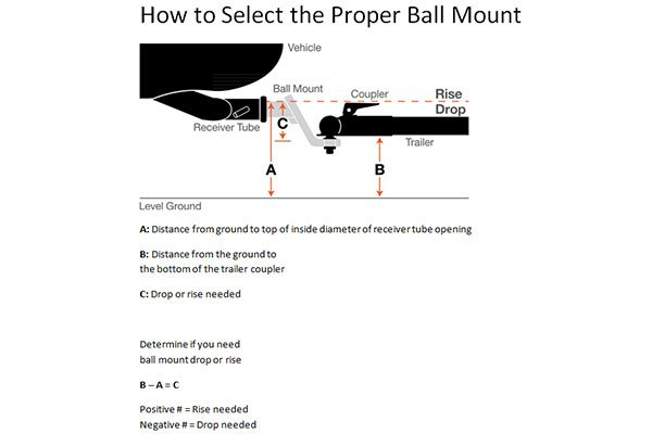 curt readytow how to select proper ball mount related 2