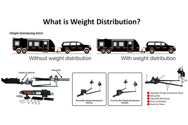 curt weight distribution related