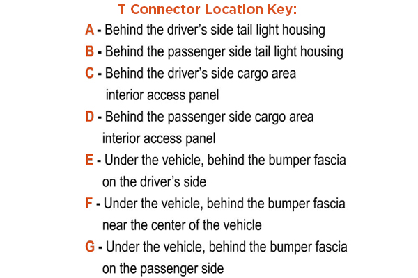 westin t connectors location key