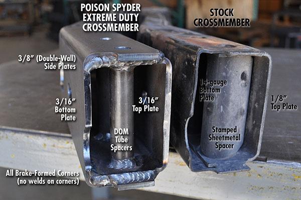 poison spyder transmission crossmember differneces