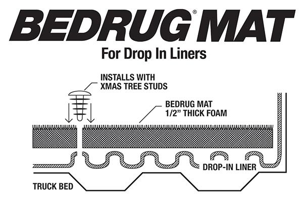 bedrug mat dropin crossection