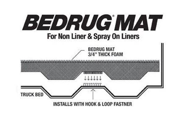 bedrug mat no liner crossection