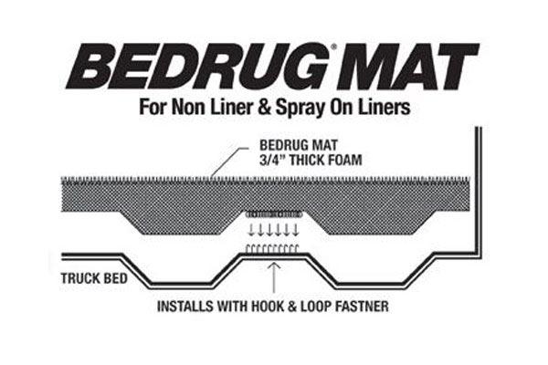bedrug mat no liner crossection