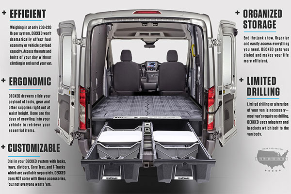 decked in vehicle storage system info