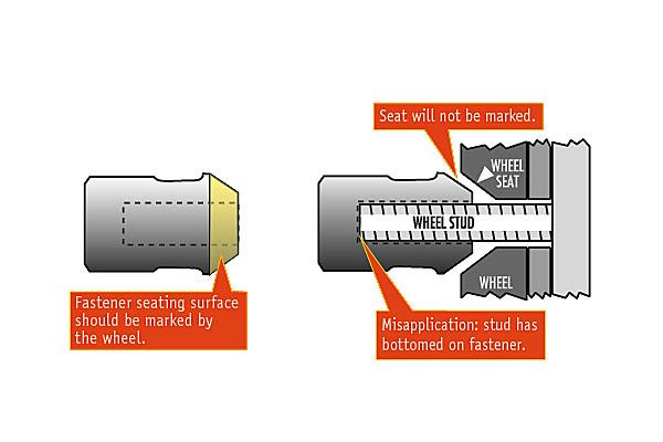 mcgard cone seat lug nut wheel locks fastener seating