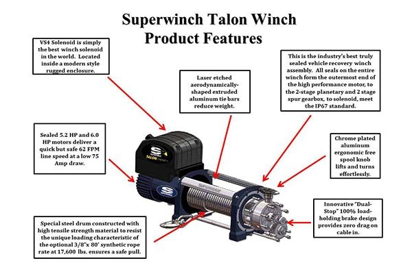 Talon_5994 superwinch 1612201 superwinch talon 12 5 winch superwinch lp8500 wiring diagram at webbmarketing.co