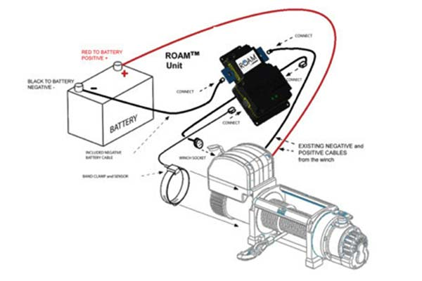 superwinch roam wifi winch control chart