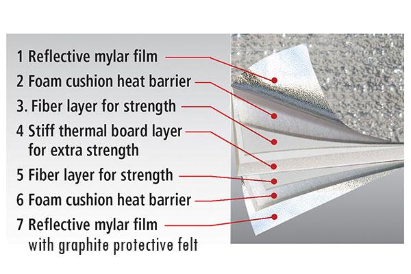 proz premium windshield sun shade layers