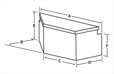 delta box diagram