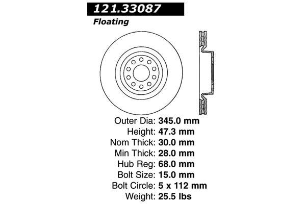 centric 121.33087 dia